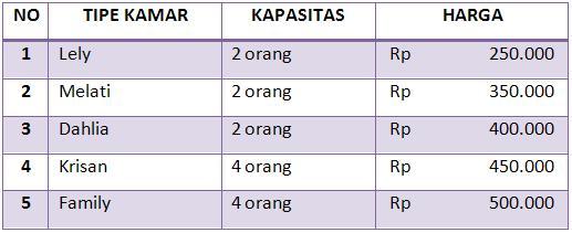 rate hotel sekar kedaton batu, www.outboundindonesia.com, 085755059965