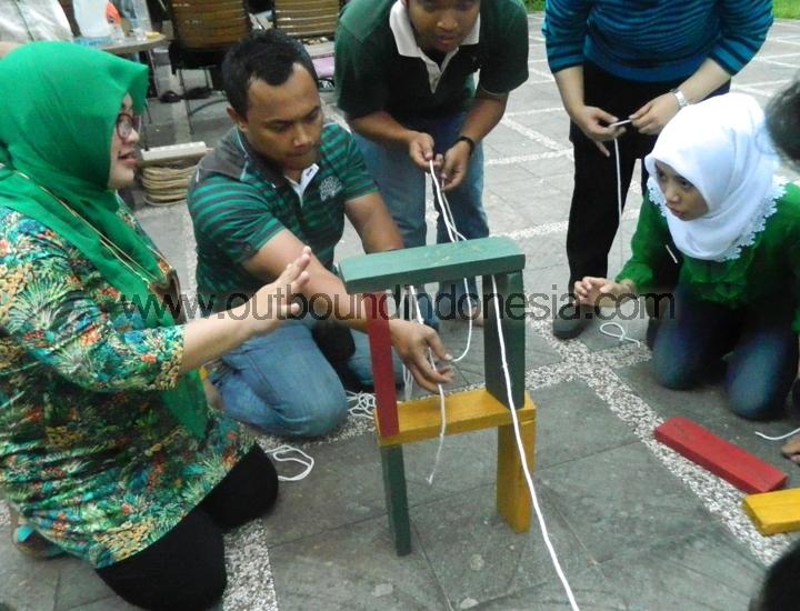 Set Beam Fakultas Kedokteran Univ. Brawijaya, www.outboundindonesia.com, 087836152078